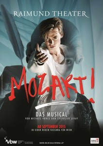 Mozart! Sujet